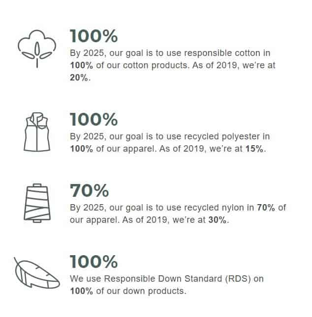L.L. Bean Ethical Support